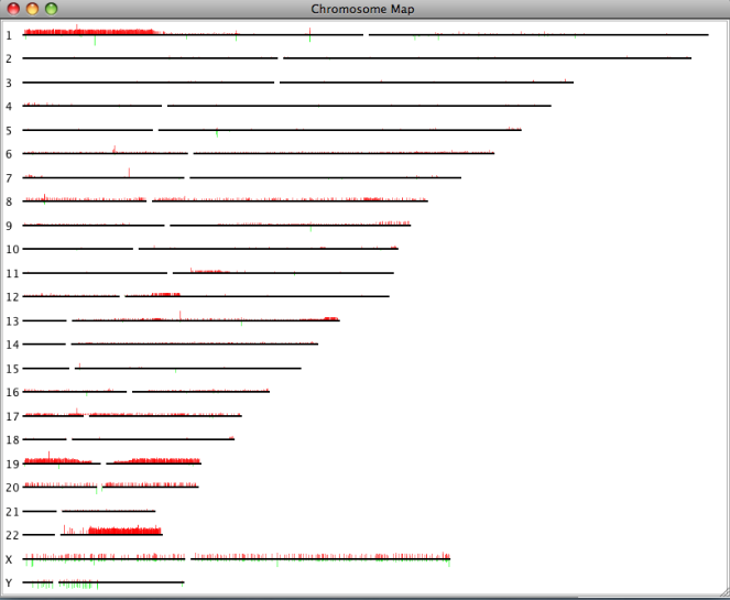 Seurat: Visual analytics for the integrative analysis of